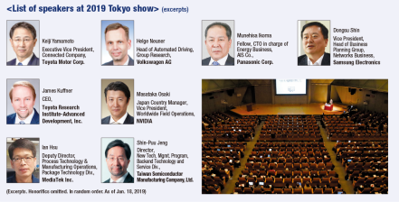 List of speakers at 2019 Tokyo show